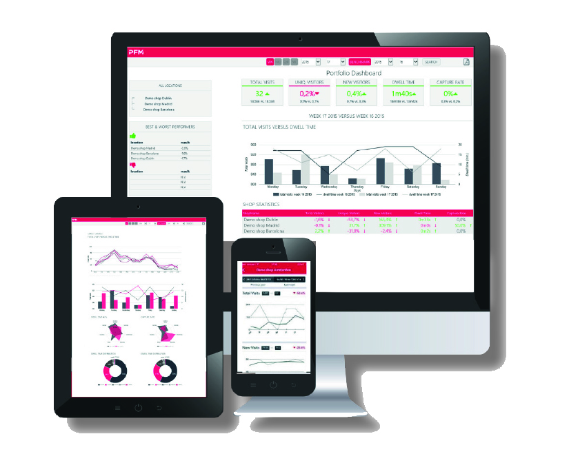 All information in responsive and convenient dashboard apps.
