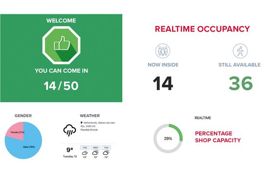 Real time occupancy for active door policy